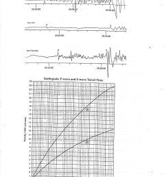 figure 2 [ 2512 x 3316 Pixel ]
