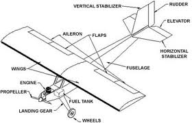 Hang Glider Electric, Hang, Free Engine Image For User