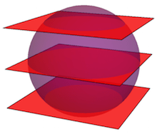 2-D intersections with a 3-D sphere