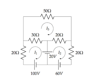 Mesh analysis of a electrical network