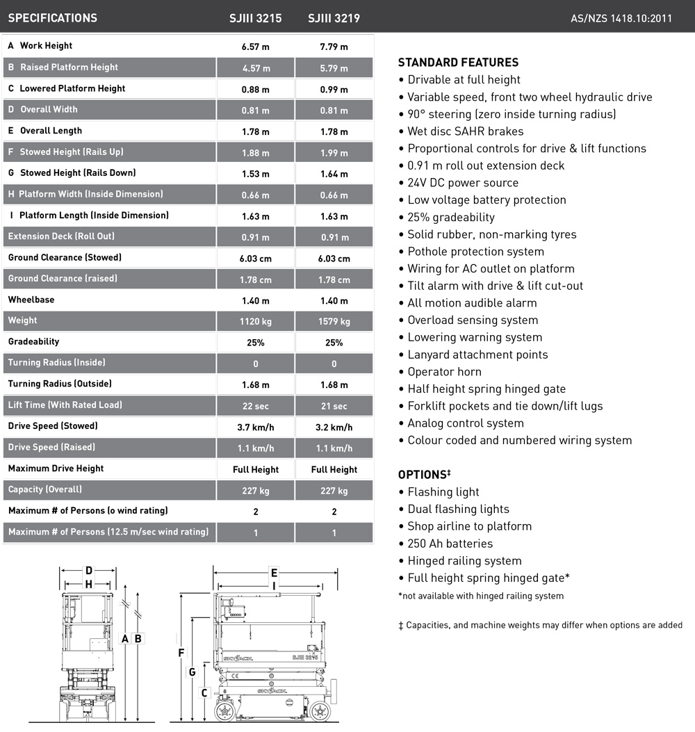 medium resolution of skyjack lift wiring diagram
