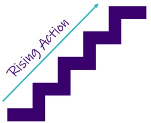 staircase illustration labeled Rising Action with an arrow pointing up the stairs