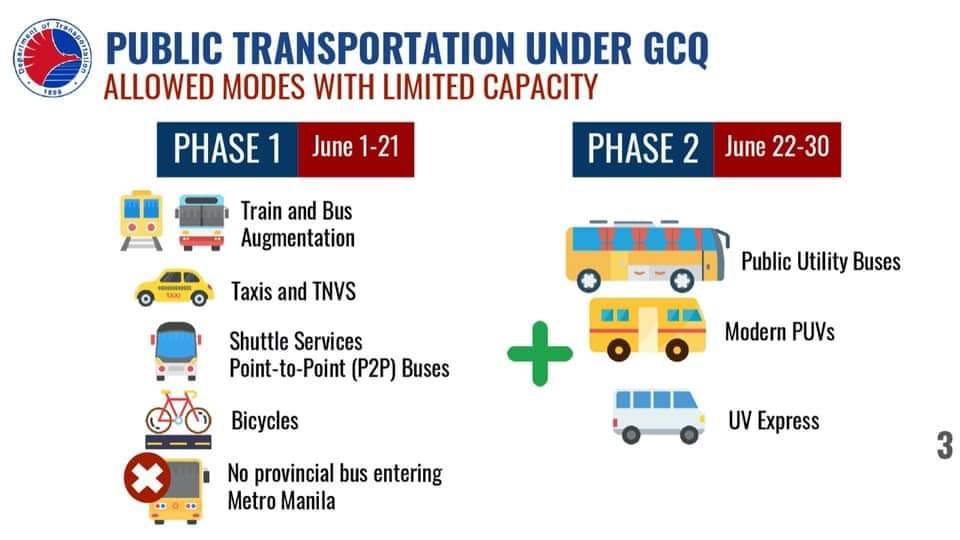 LGUs, Rodriguez Mayor Tom Hernandez, Libreng Sakay, transportation, Rizal province, GCQ, Metro Manila