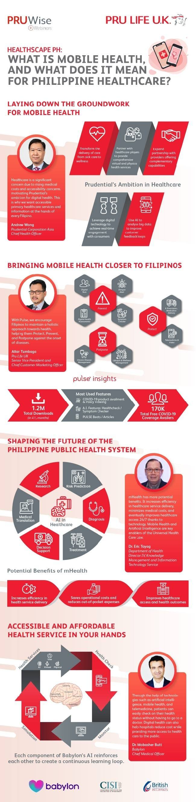 Pru Life UK pushes digital health in Philippines