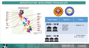 DOST OKs 5 projects worth over over Php23 million.