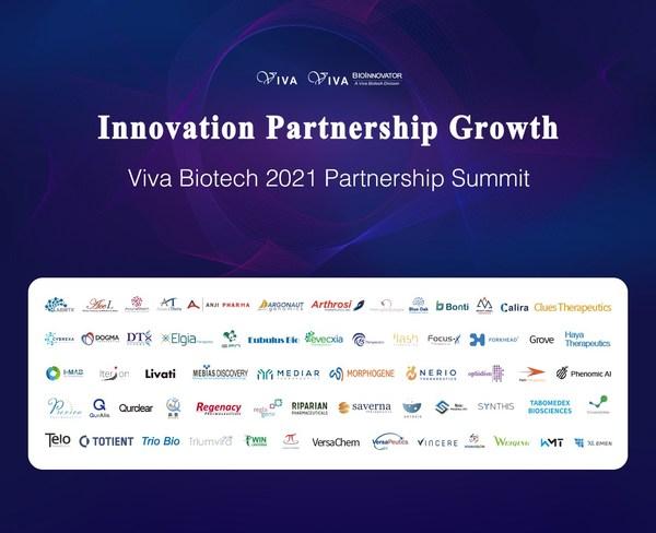Viva Biotech 2021 Partnership Summit