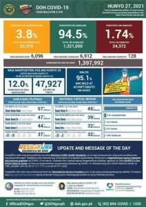Inforgraphic of Philippine coronavirus cases.