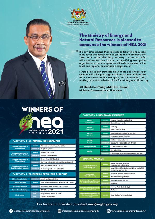 National Energy Awards 2021 Winner List