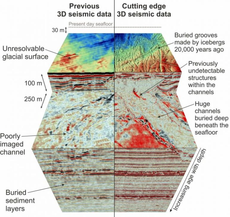 3D Seismic Data Comparison