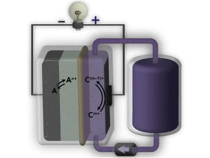 AquaPIM Schematic