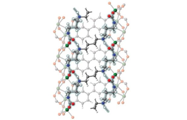 Atomic structure mof