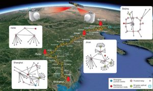 China Builds the World's First Integrated Quantum Communication Network