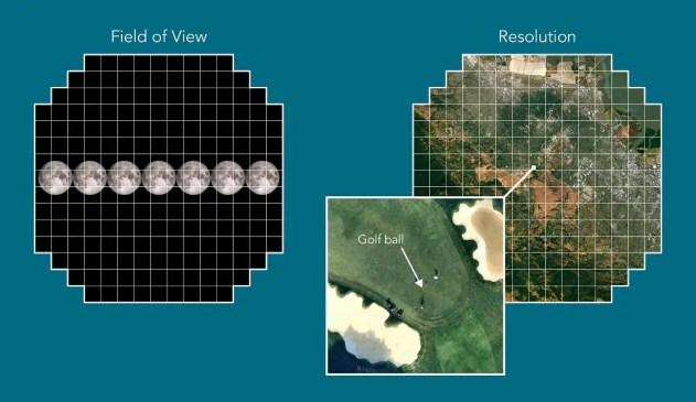Foto via scitechdaily.com