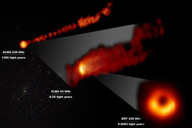 Jet M87 and supermassive black hole