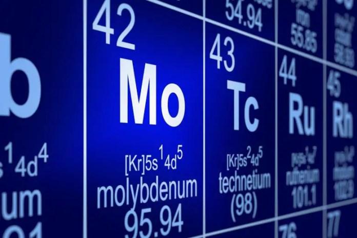 Molybdenum Periodic Table