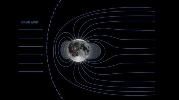 Lunar magnetic field