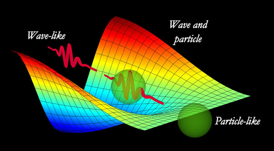 Mystery of Wave-Particle Duality