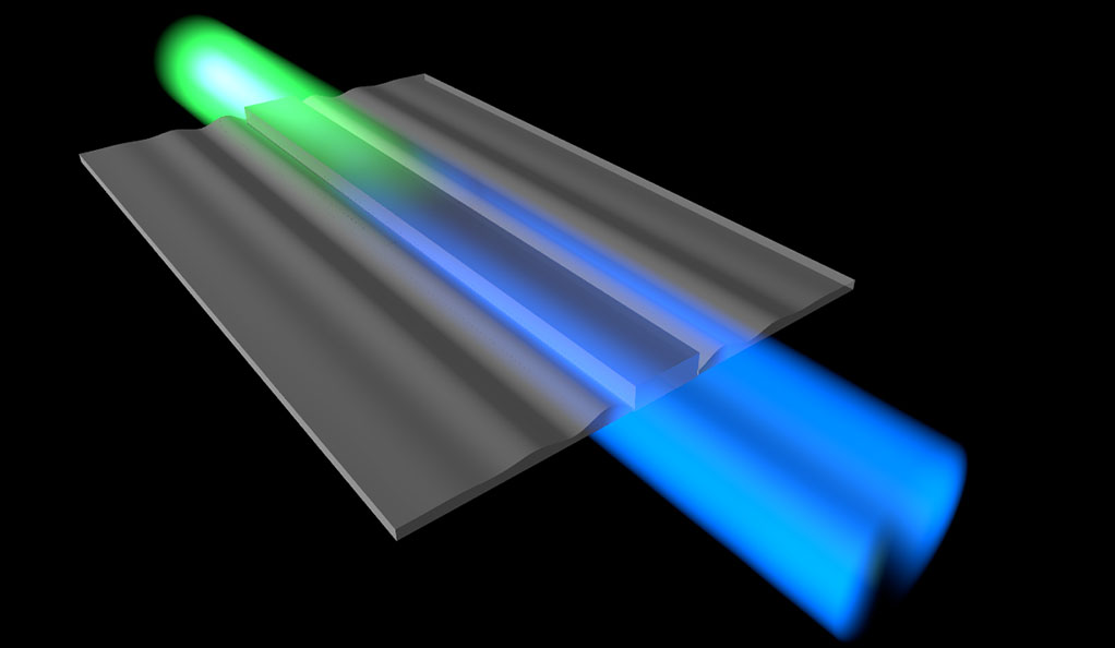physicists use laser light