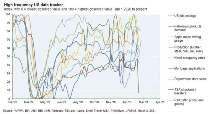 Quiet Ocean Data Graph