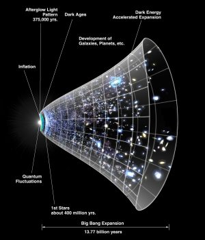 Surprise Disagreements Suggest Inconsistency in the Composition of the Universe