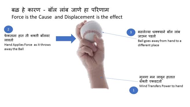 ball_causeNeffect