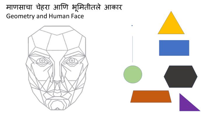 humanFaceNgeometry