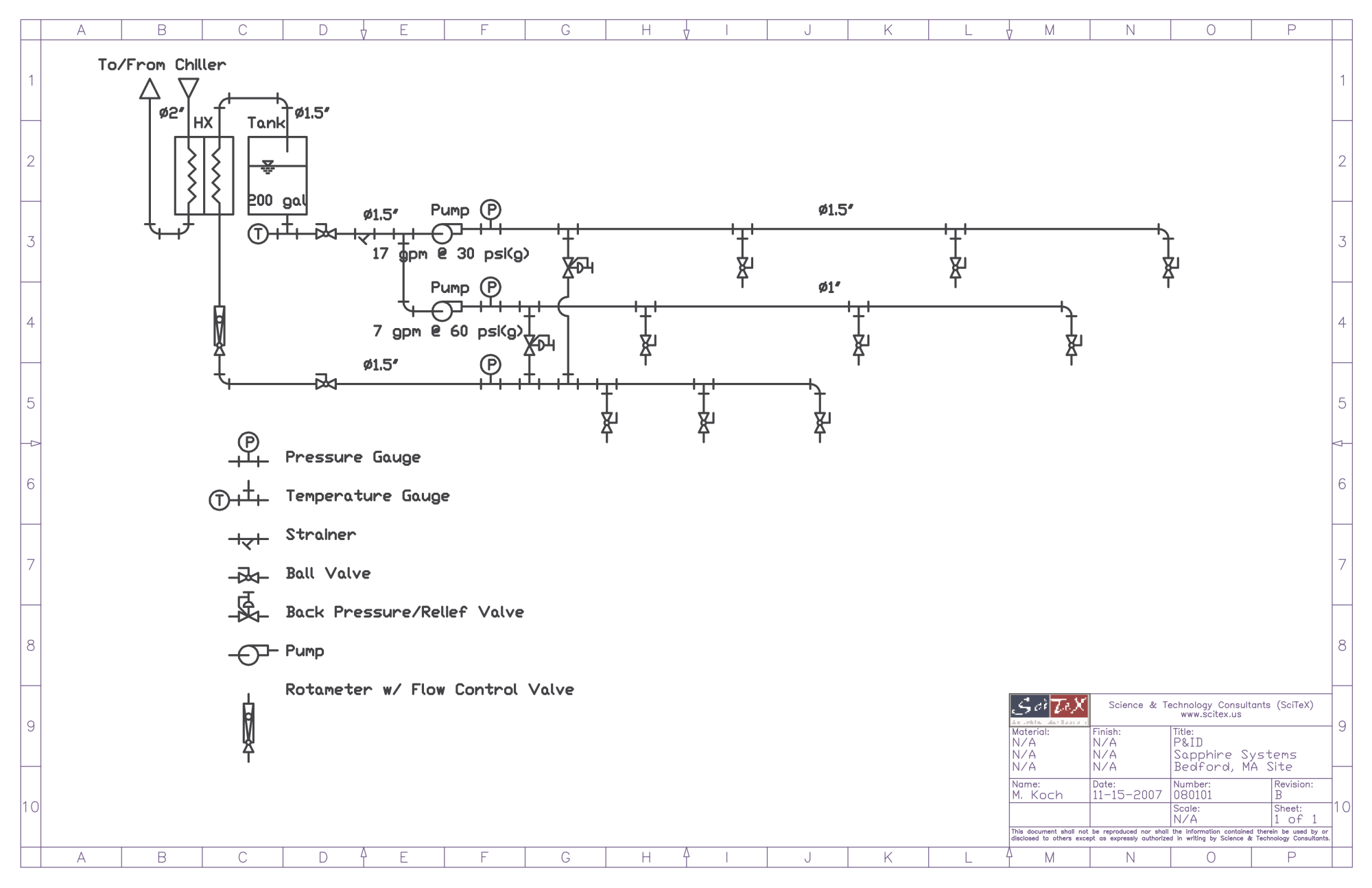 hight resolution of the image shows the piping instrumentation diagram p id that resulted from this effort sapphire systems inc