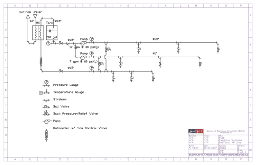 small resolution of the image shows the piping instrumentation diagram p id that resulted from this effort sapphire systems inc
