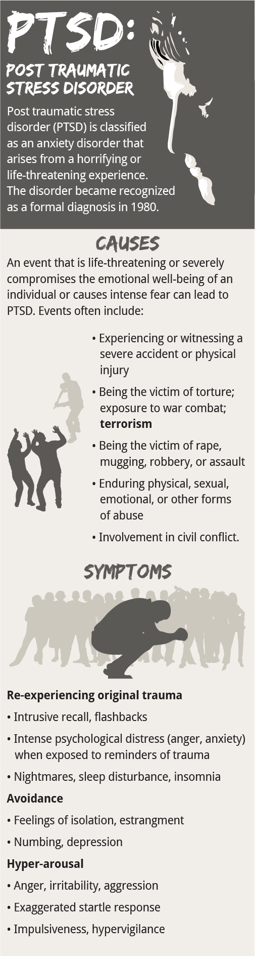 Sources: National Institute for Mental Health; PTSD: National Center for PTSDGraphic by: Paul Penzella —SCNG