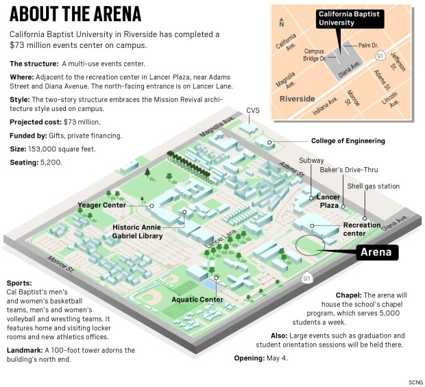 A look at Cal Baptist's new arena. (SCNG staff graphic)