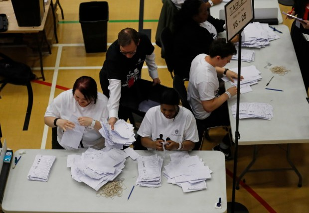 Votes cast in the general election are counted in Islington in London, shortly after the polls closed Thursday, June 8, 2017. Exit polls projected that Theresa May's ruling Conservatives would be the largest party, but that they may fall short of a majority. (AP Photo/Frank Augstein)