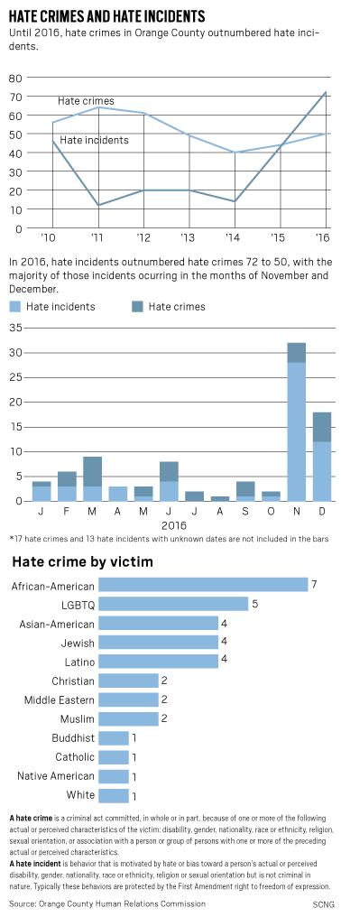 OCR-L-HATE-CRIME-0603