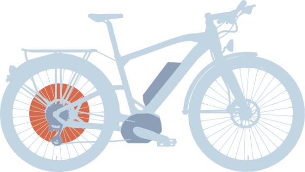 Motor provides propulsion by spinning the rear tire. It pushes the rider forward.