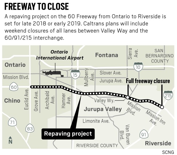 A 60 Freeway repaving project will run from Euclid Avenue in Ontario to the 60/91/215 interchange in Riverside. (Staff graphic)