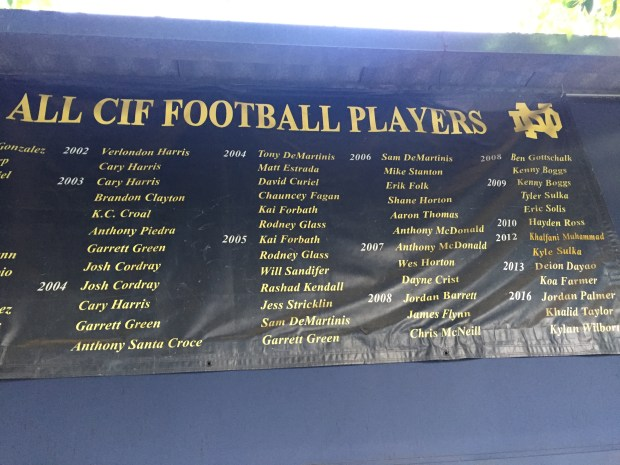 Since Kevin Rooney arrived at Notre Dame in 1980, he's developed numerous All-CIF players. (Evan Barnes/SCNG)