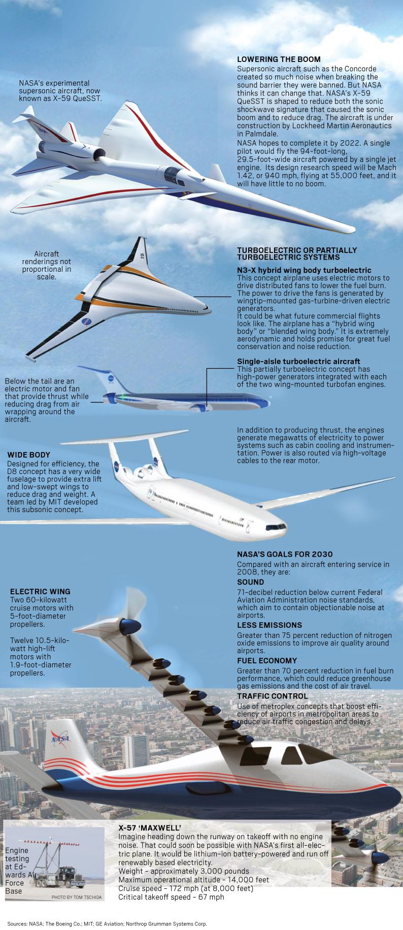 NASA future planes