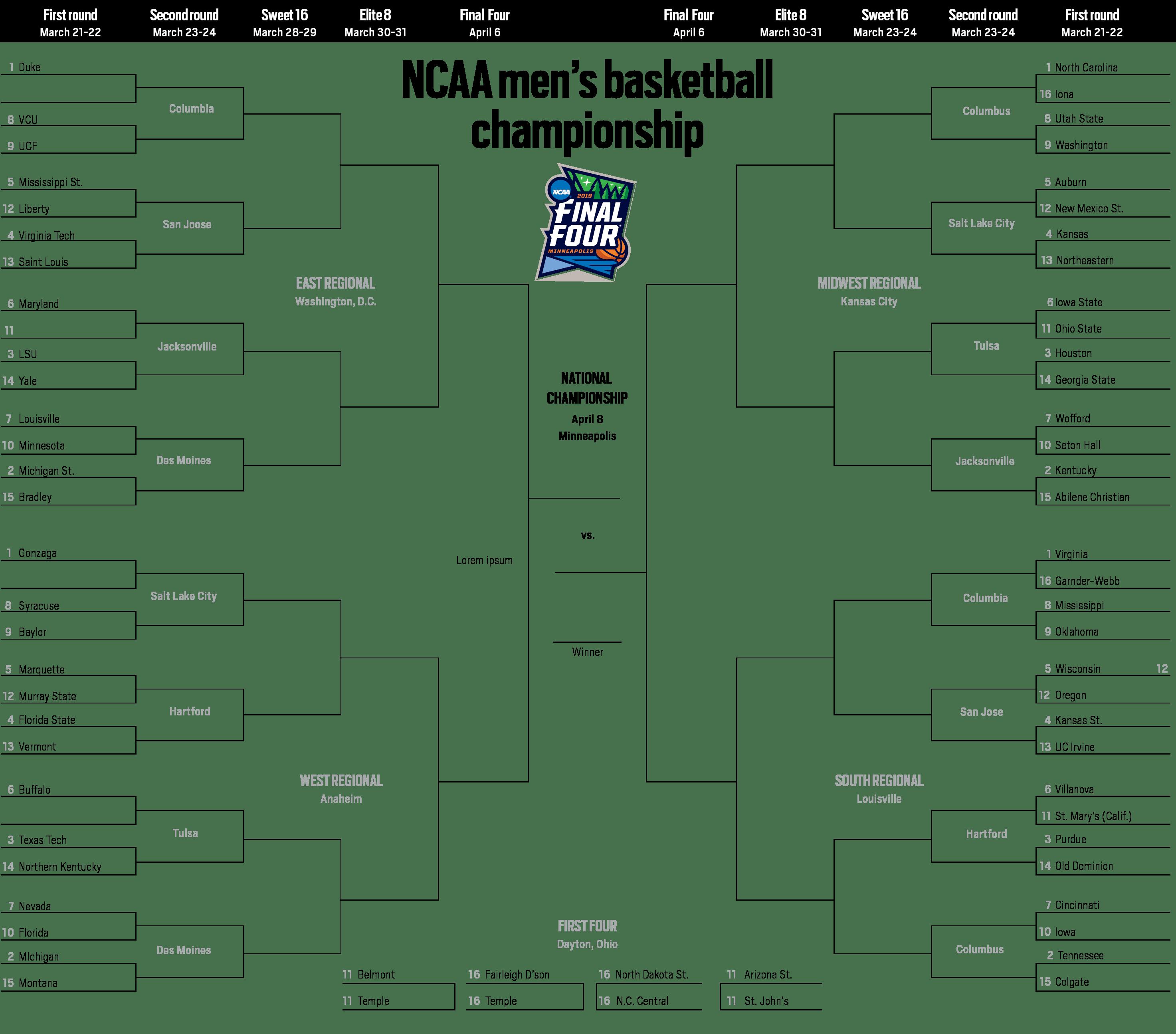 picture regarding Printable Sec Tournament Bracket identified as March Insanity 2019: Printable NCAA Event bracket