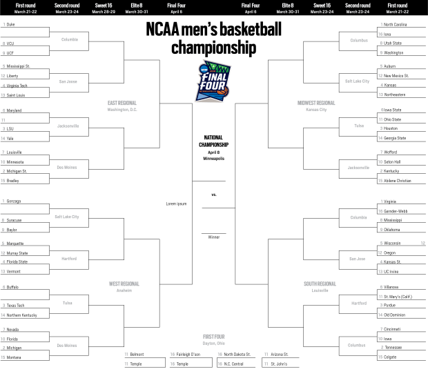 March Madness 2019 Printable Ncaa Tournament Bracket Orange