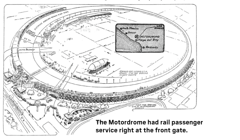 motordrome diagram
