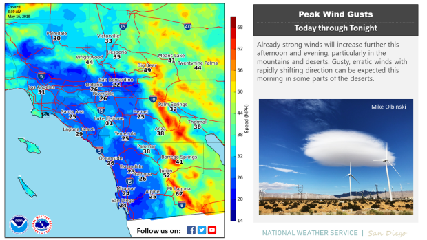 Gusty winds are expected Thursday, May 16, 2019, in the Inland Empire.
