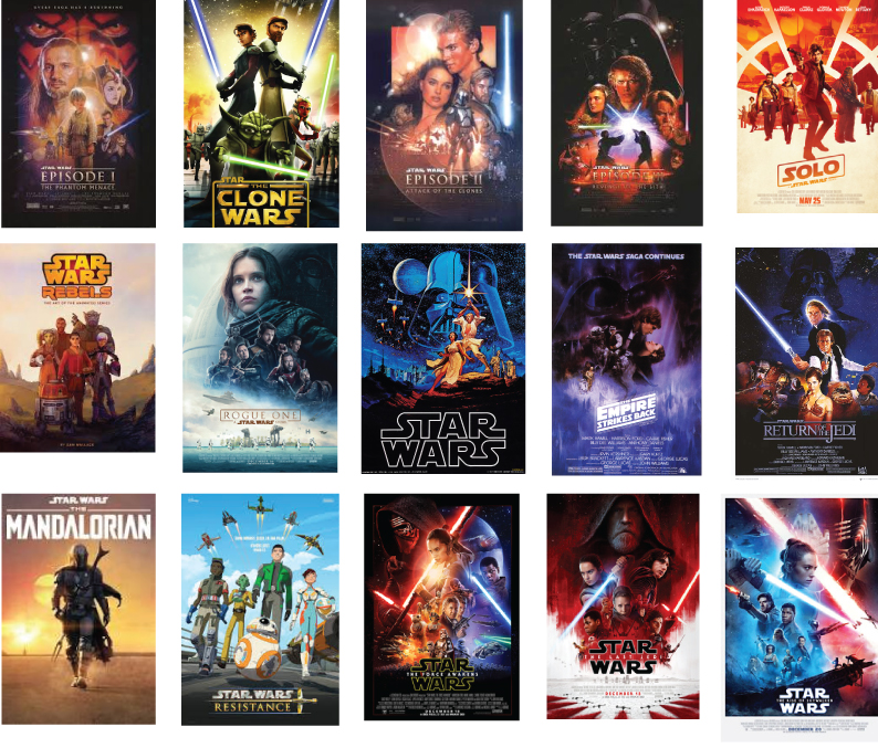 Every 'Star Wars' movie, TV series and animation in ...