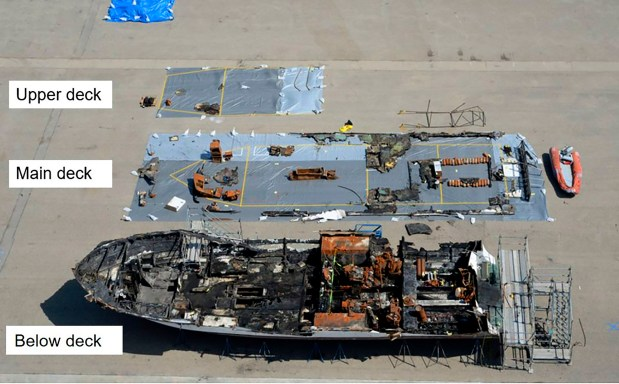 Safety board: Lack of oversight blamed for deadly Conception diving boat fire