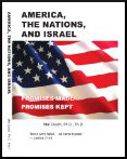 America, The Nations, and Israel