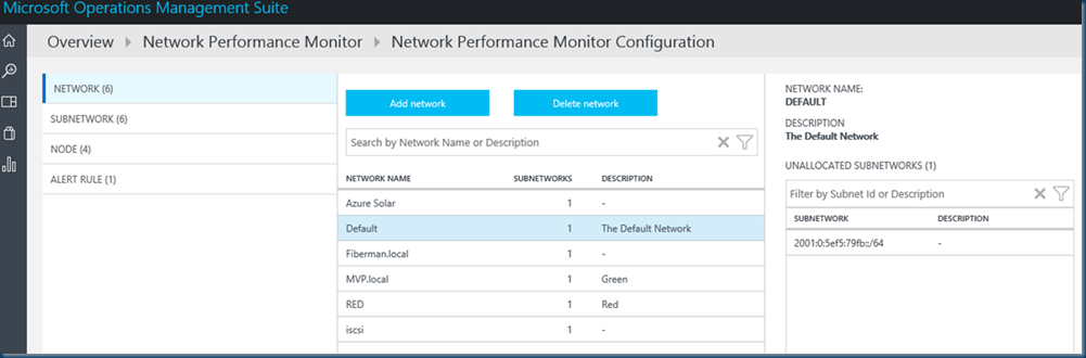 OMS Network Performance Monitor (NPM)