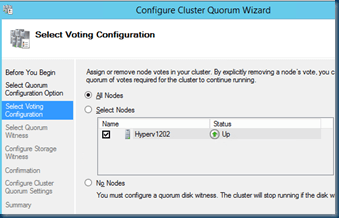 Configure and Manage the Quorum in a Windows Server 2012 Failover Cluster