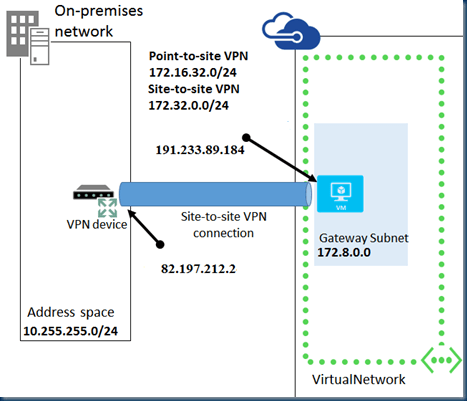 Windows Server 2012 R2 | Robert Smit MVP Blog