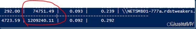 Azure NetApp Files 1200K IOPS
