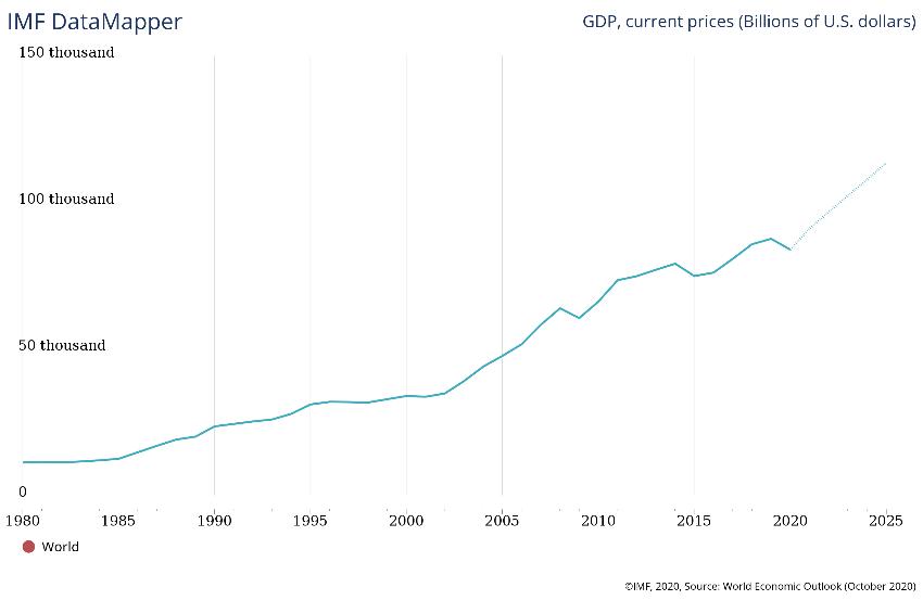 il mercato delle attività finanziarie