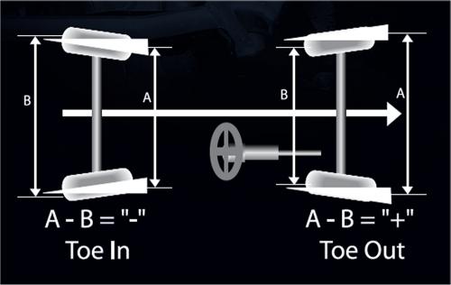toein Whiteline Suspension Tuning Guide