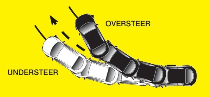 understeer Whiteline Suspension Tuning Guide
